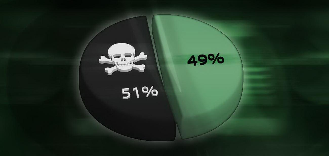 Исследователь устроил атаку 51% на Bitcoin Private и стримил ее в прямом эфире