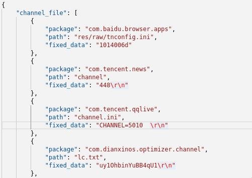 Файл с информацией, какие где найти токены и на какие значения их заменить