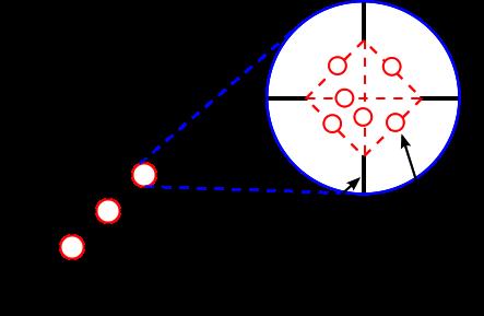 Схема коммутационной матрицы