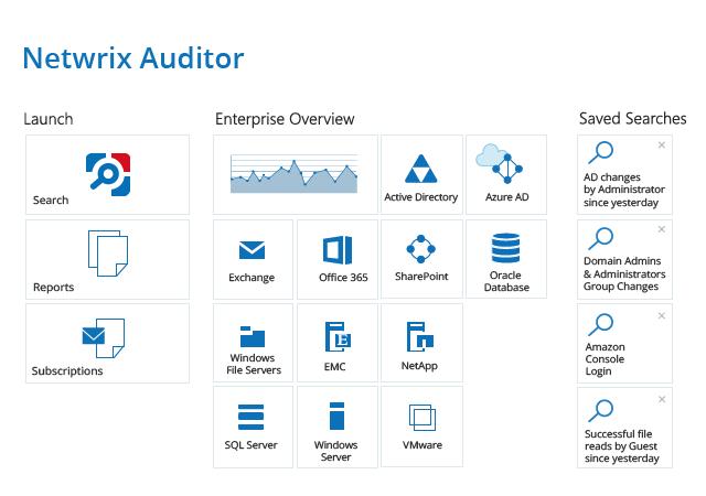 Стартовая страница Netwrix Auditor