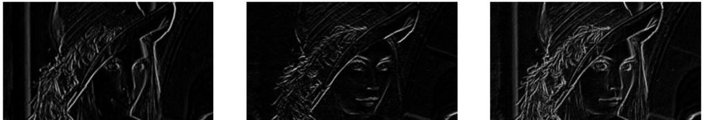 Границы изображения, полученные с помощью применения свертки. Слева — горизонтальные, в середине — вертикальные, справа — все границы, полученные объединением результатов двух сверток
