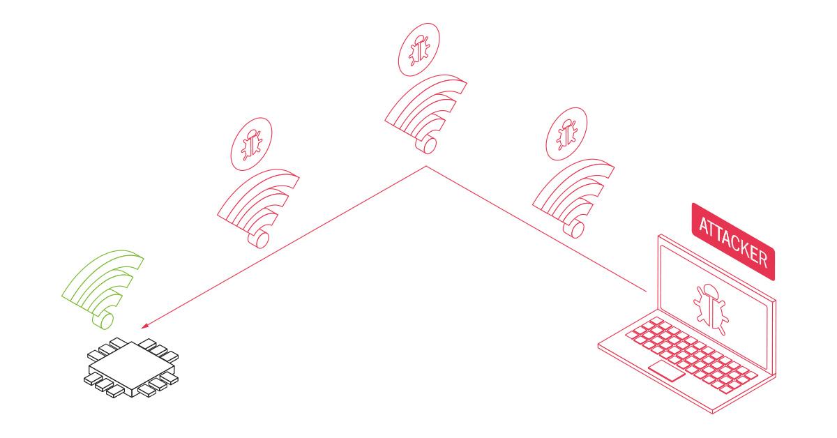 Найдены уязвимости в распространенных прошивках для Wi-Fi SoC