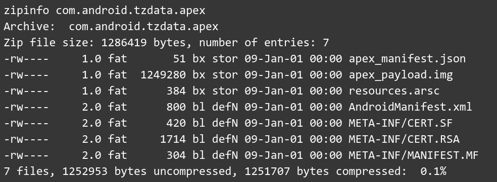 Содержимое пакета APEX