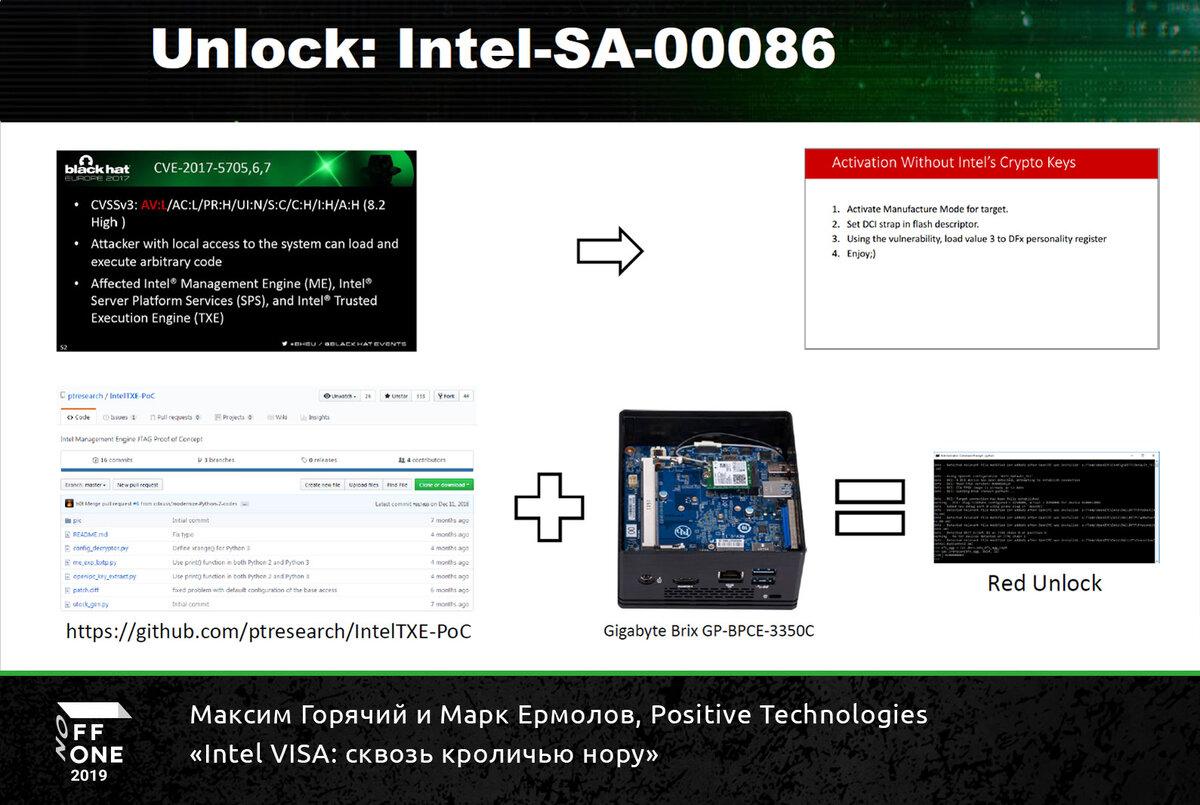 Разработка экспертов позволяет любому исследователю получить интерфейсы отладки, которыми пользуется сама корпорация Intel