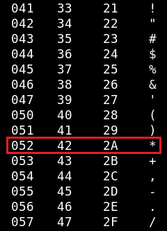 Asterisk in the ASCII table