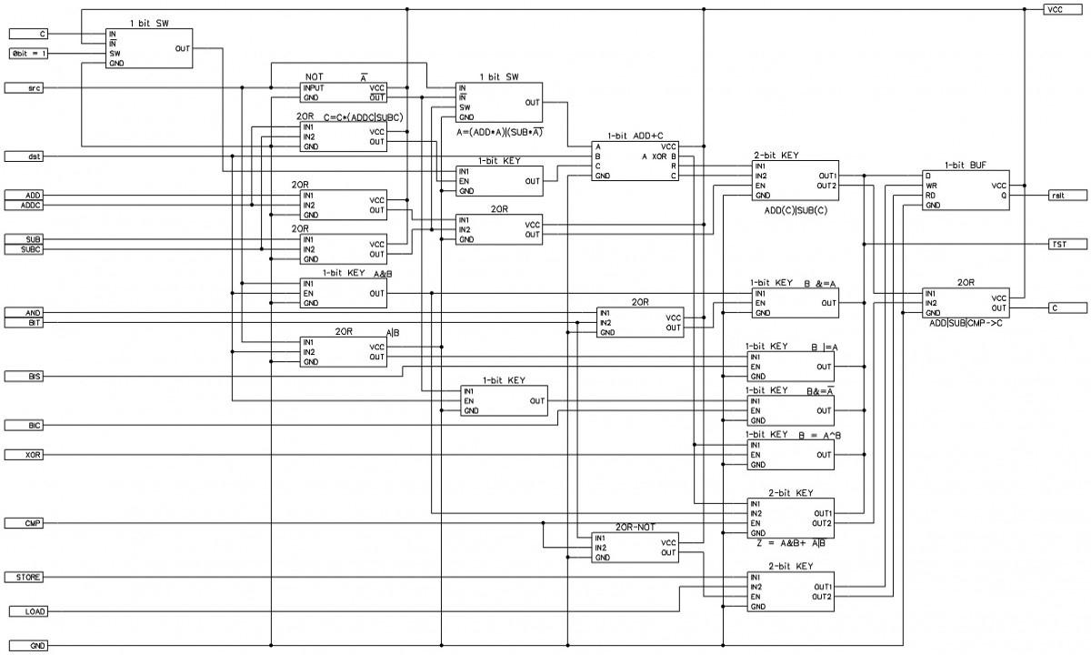 Принципиальная схема АЛУ проекта РЦВМ-2 для 1 бита