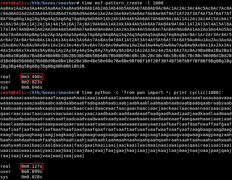 Циклические последовательности, сгенерированные при помощи MSF и pwntools