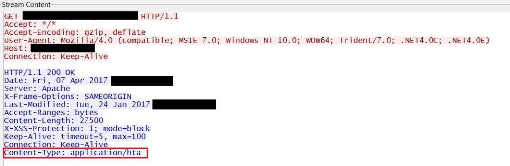 Загрузка файла HTA, замаскированного под документ RTF