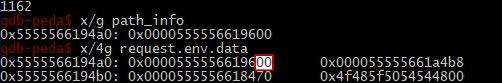 Заголовок новой структуры fcgi_data_seg после перезаписи pos