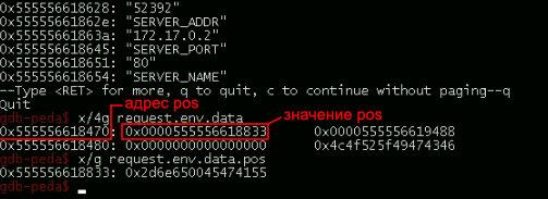 Заголовок структуры в памяти PHP-FPM