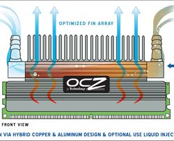 OCZ PC2-9600
