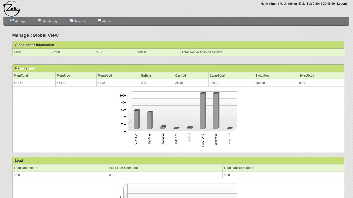 Все настройки Zen Load Balancer производятся через веб-интерфейс